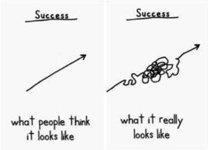 Framgång